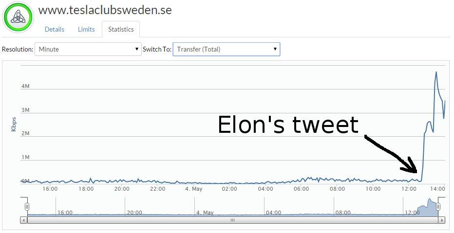 ElonTweet2