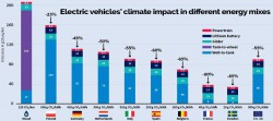 ClimateImpact_900x400