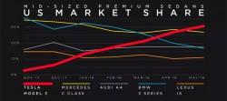 marketshare_1805