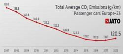 EU_CO2