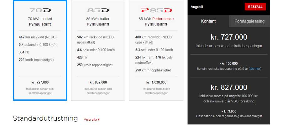 Image Result For Tesla Supercharger Sverige
