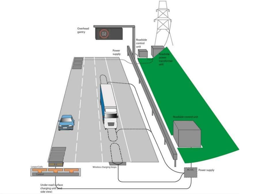 electric_lane2