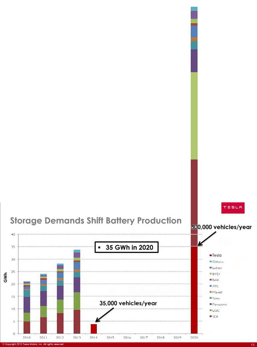 Batteryproduction2