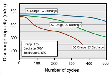 discharge1