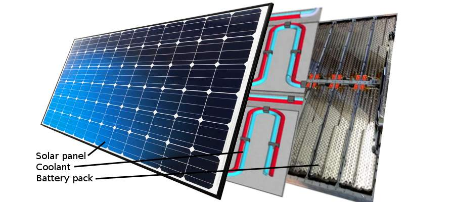 Solar_battery