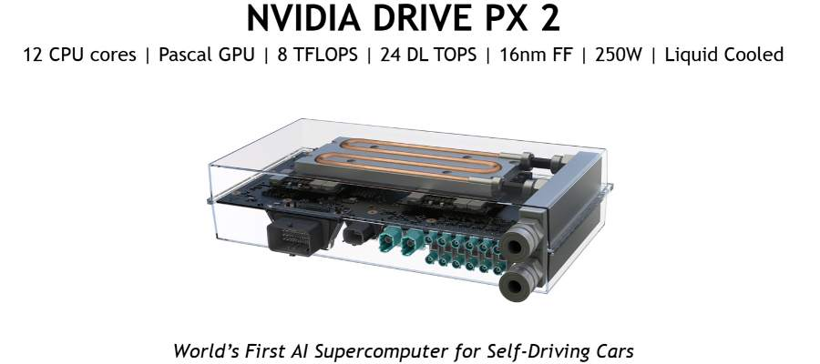 NvidiaPX2