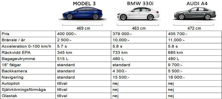 M3_BMW_A