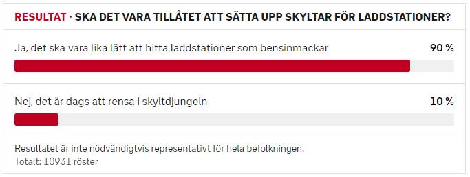 SVTomröstningSkyltar