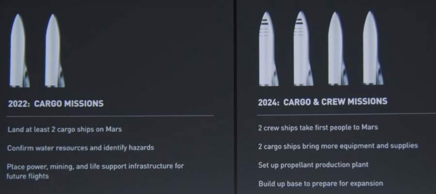 BFRplan