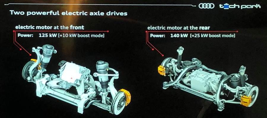 eTron-motors