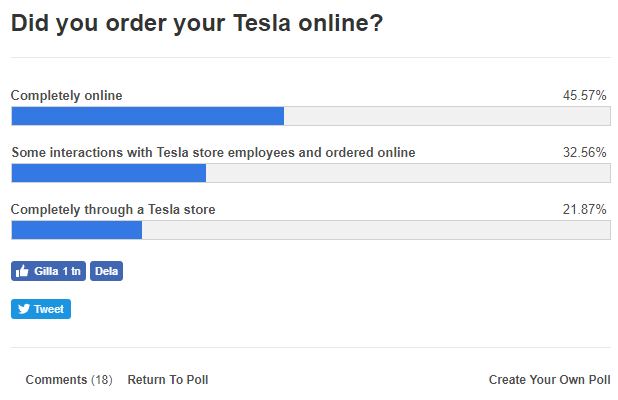 OrderPoll
