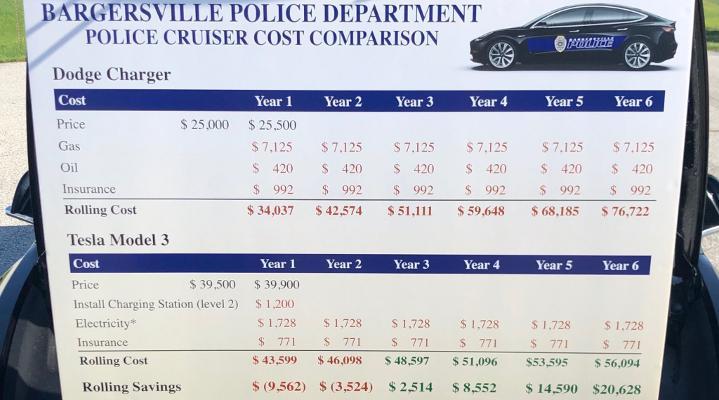 PoliceSavings